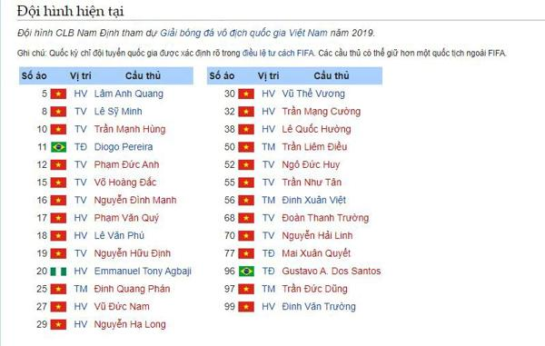 Danh sách cầu thủ trong câu lạc bộ bóng đá Nam Định